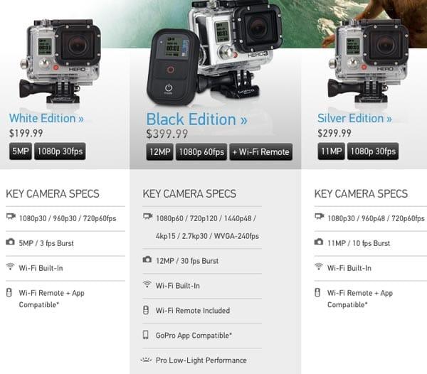 gopro hero3 4k camera delivers high resolution video. Black Bedroom Furniture Sets. Home Design Ideas