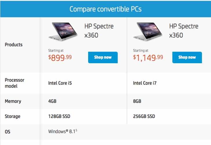 HP Spectre x360 reviews