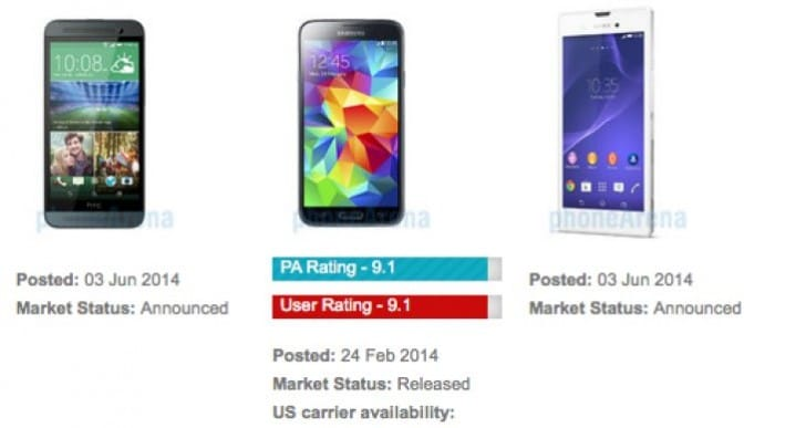 HTC One E8 vs. Xperia T3 and Galaxy S5 for specs