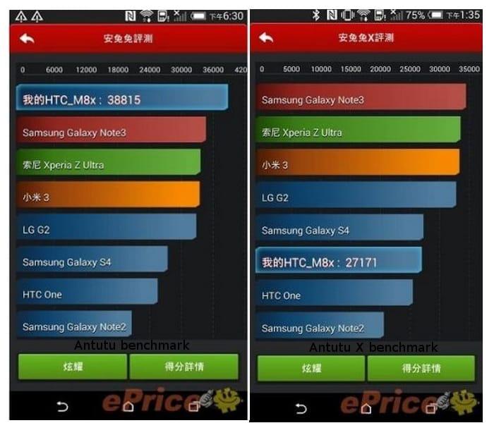 HTC One M8 benchmark