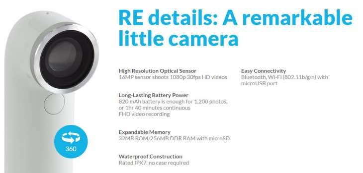 HTC RE Camera sale