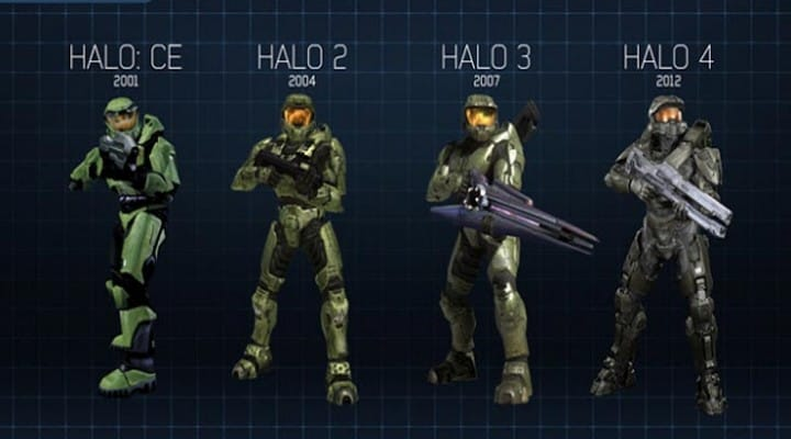 Halo 1-4 in HD Remastered for Xbox One