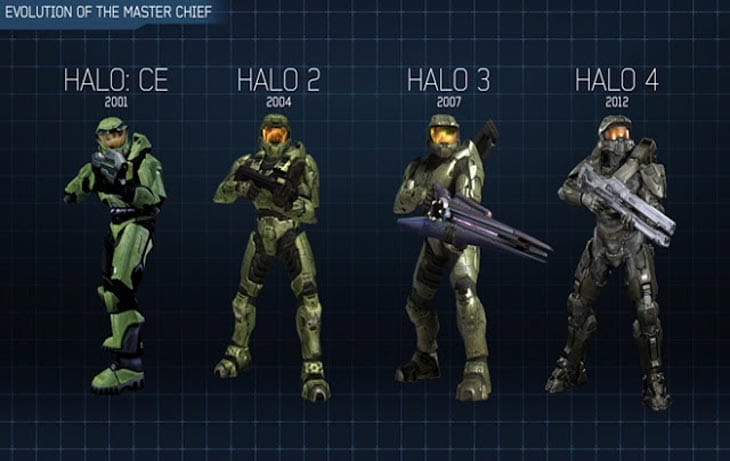 Halo 1-4 in HD Remaste...