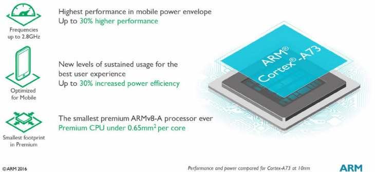 Huawei Mate 10 CPU