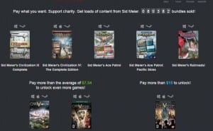 Humble Bundle for Sid Meier games