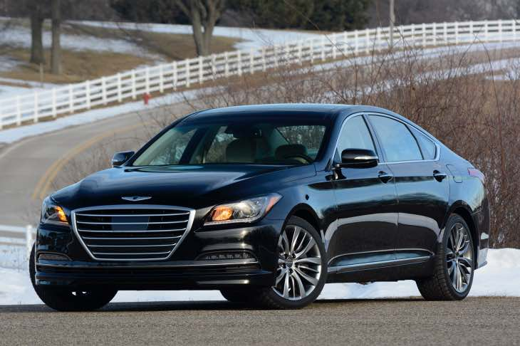 Hyundai Genesis release date in India