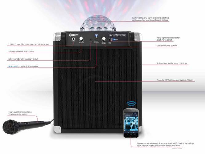 ION Block Rocker Bluetooth speaker