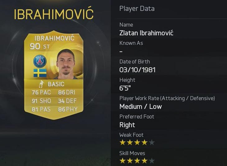 Ibrahimovic-player-data-skill-moves