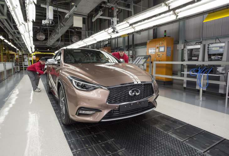 Infiniti Q30 UK production