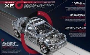 Jaguar XE MPG implies great fuel economy