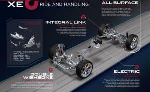 Jaguar XE Sedan specs teased before unveil