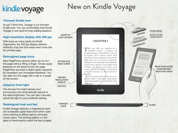 Kindle Voyage sepcs