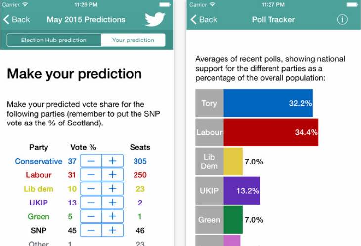 Latest 2015 UK Election reaction