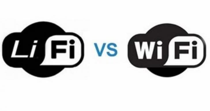 LiFi Vs WiFi and gradual products roadmap