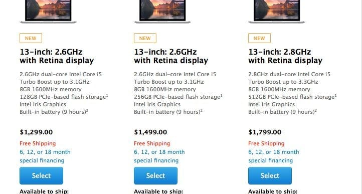 MacBook Pro updated today, 2014 Mac mini favored