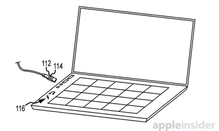 MacBook, iPad crossover