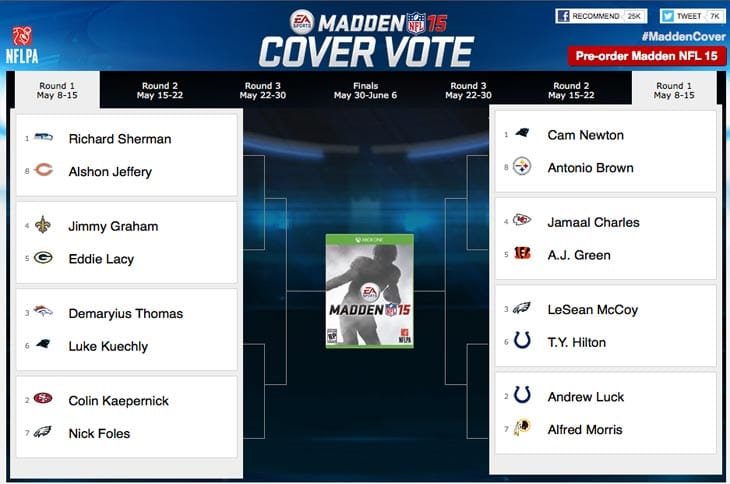 Madden-15-cover-vote
