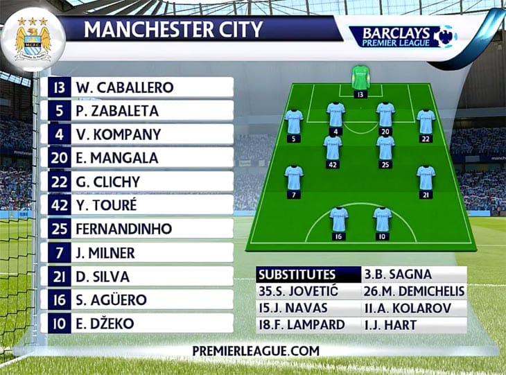 Manchester-City-not-real-lineup