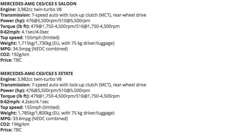 Mercedes-AMG C63 S specs