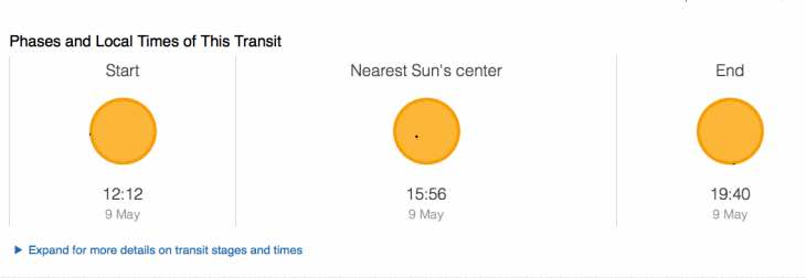 Mercury Transit 2016 exact time