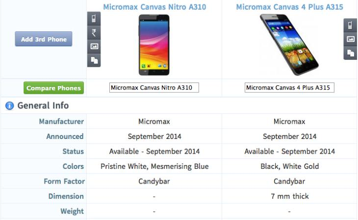 Micromax Canvas 4 Plus A315 vs. Nitro A310
