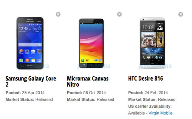 Micromax Canvas Nitro vs Galaxy Core 2, HTC Desire 816