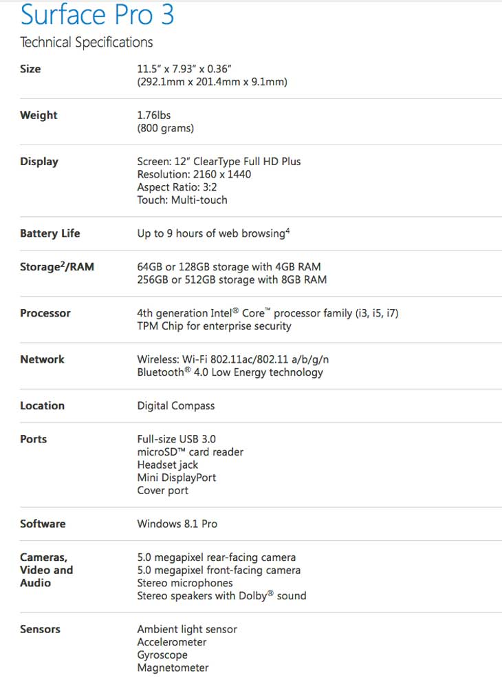 Microsoft-Surface-Pro-3-specs-full
