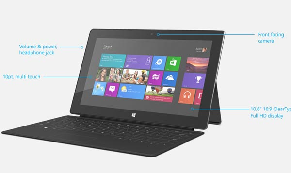 Microsoft Surface Pro with anticipated battery life