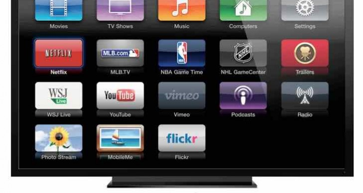 New Apple TV announcement at WWDC in doubt over content