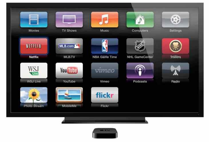 New Apple TV announcement at WWDC in doubt