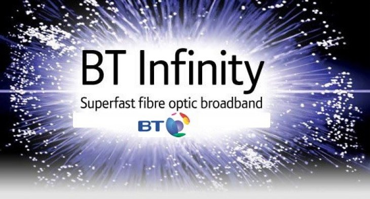 New BT broadband speed test