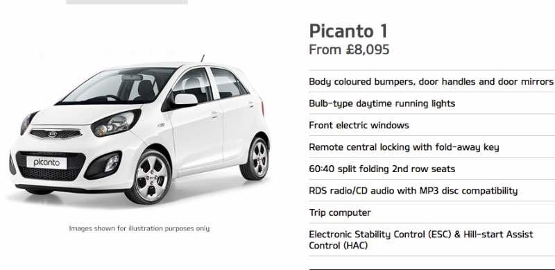 New Kia Picanto specs