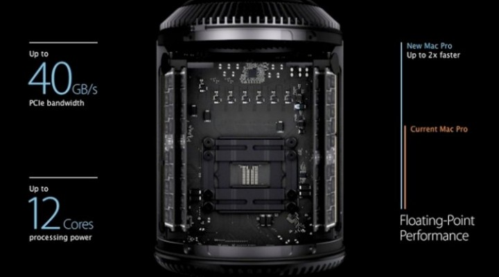 New Mac Pro 2013 release teased by Apple trailer