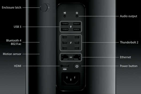 Improved connectivity for the new Mac Pro
