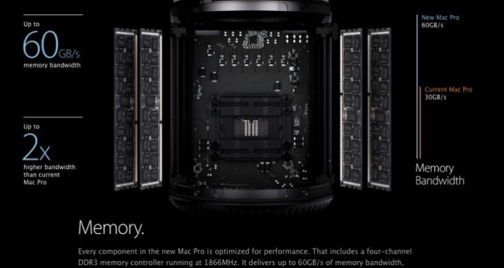 New Mac Pro price is designed for?
