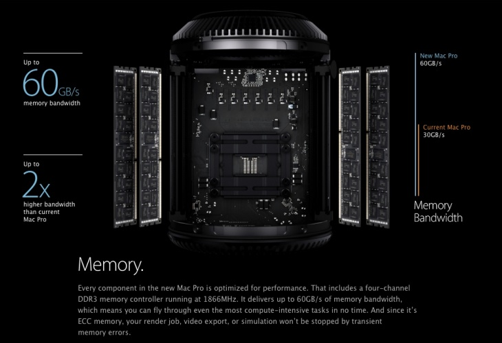 New Mac Pro price is designed for