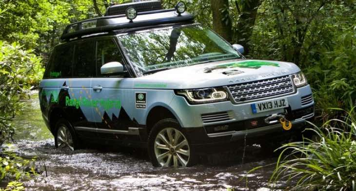 New Range Rover SVO