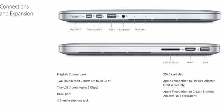 Next MacBook Pro refresh starts connections debate