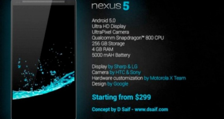 Nexus 5 price concerns considering rumored specs