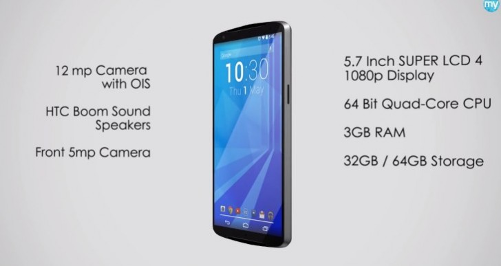 Nexus 6 vs. iPhone 6 and Galaxy S6 concepts