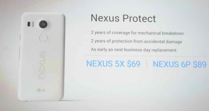 Nexus Protect price for 5X and 6P from today