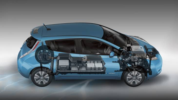 Nissan Leaf replacement battery price