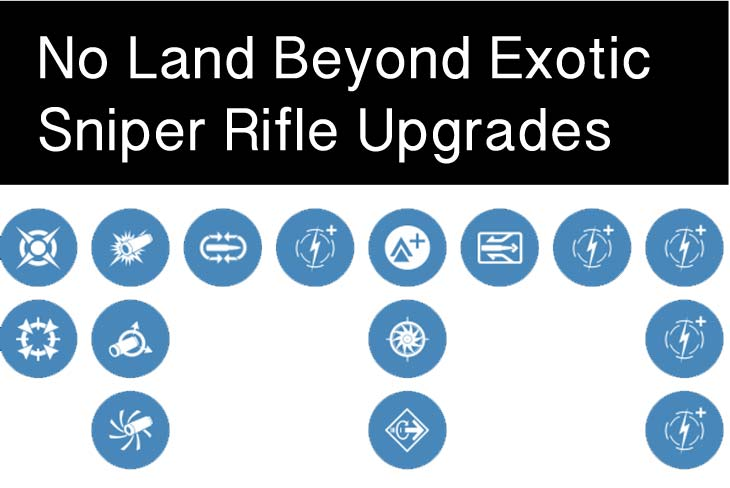 No-Land-Beyond-sniper-rifle-upgrades