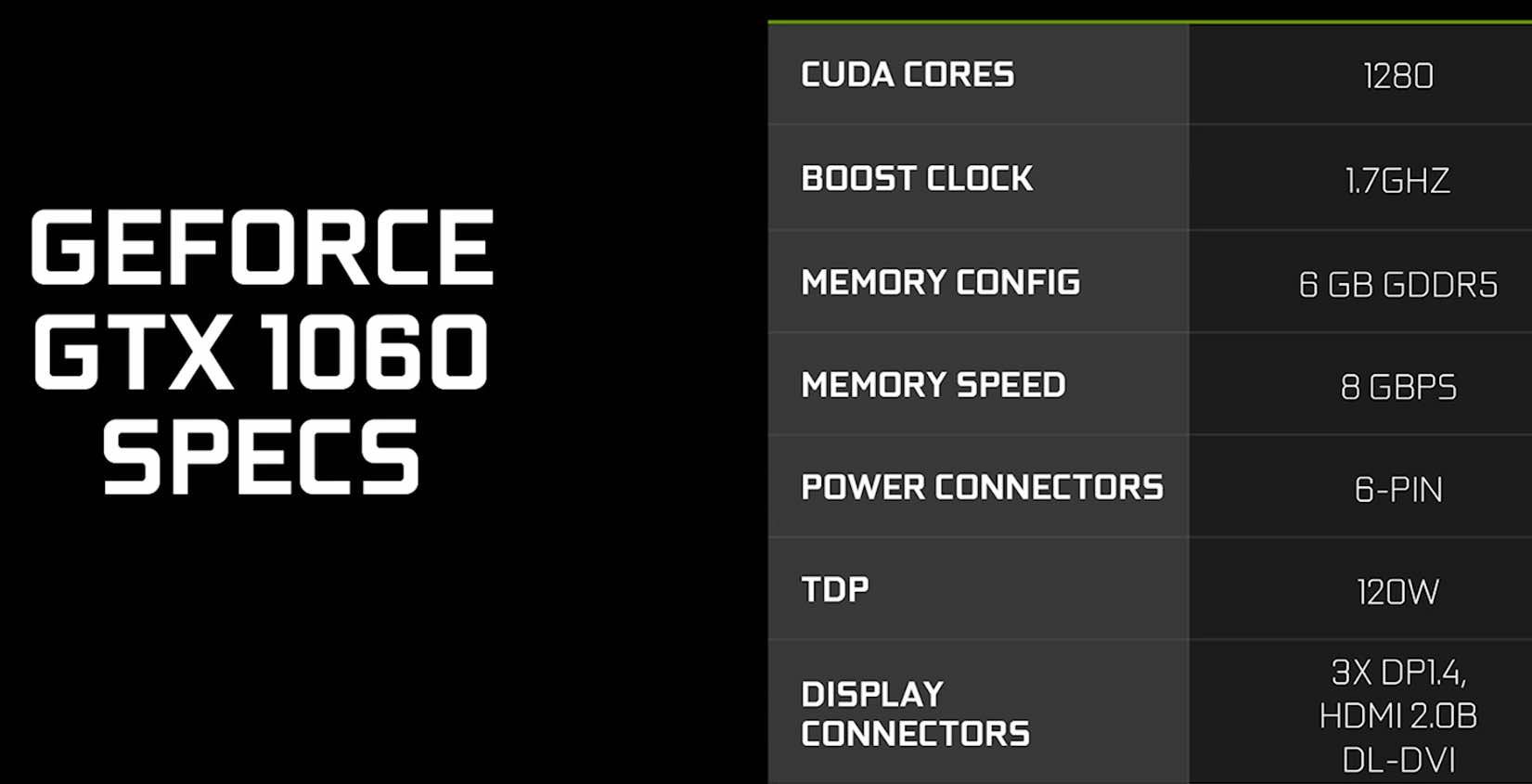 Nvidia GeForce GTX 1060 specs