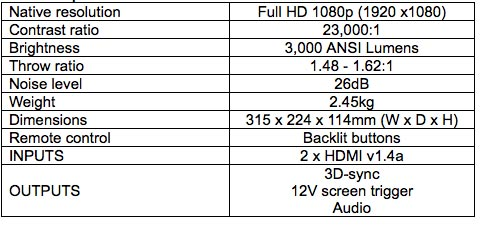 Optima-HD141X-specifications