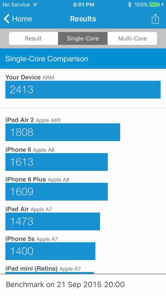 Owner's iPhone 6S benchmark