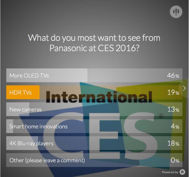 Panasonic CES 2016 lineup