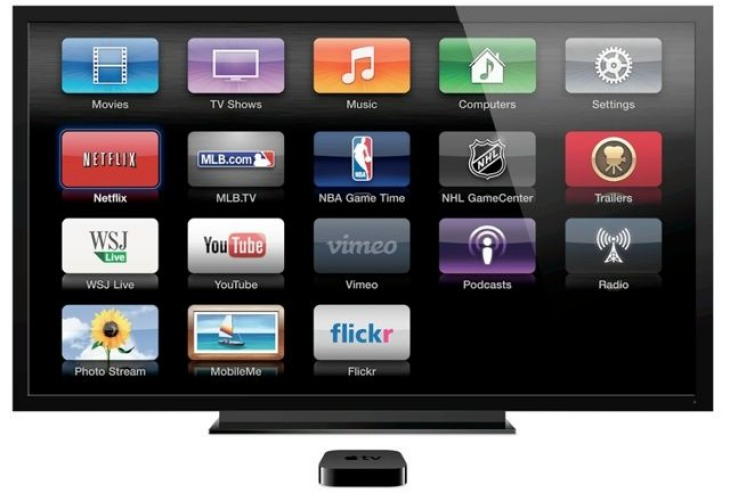 Poor sales prompts Apple TV 4th generation release pleas