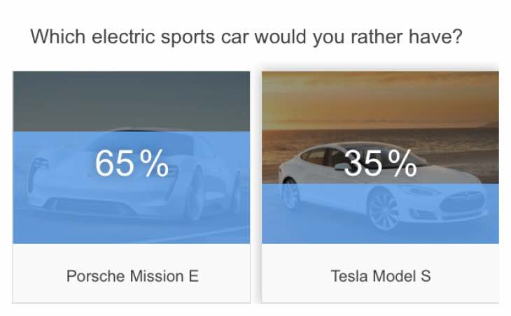 Porsche Mission E vs Tesla Model S