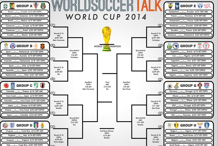 picture about World Cup Bracket Printable called Printable World wide Cup PDF Television timetable for United states of america Solution